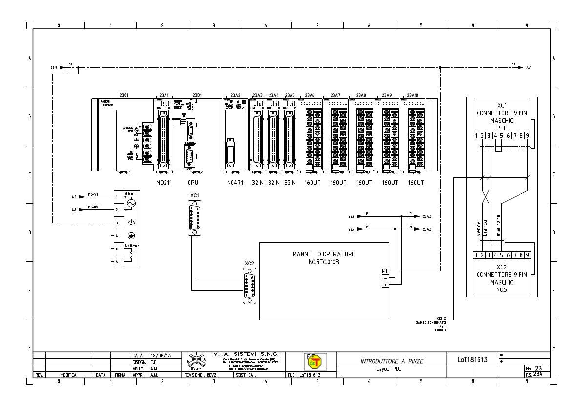 Schemi Elettrici Plc : Esempio di progetti elettrici mia sistemi